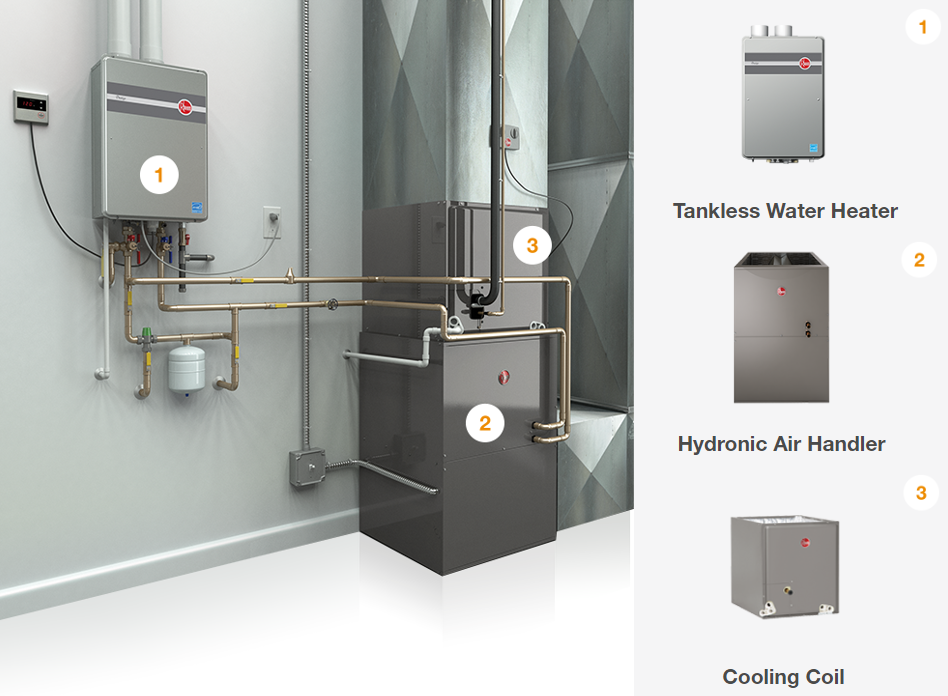 Rheem offers a comprehensive hydronic system that combines hot water with forced hot air for the best of both worlds